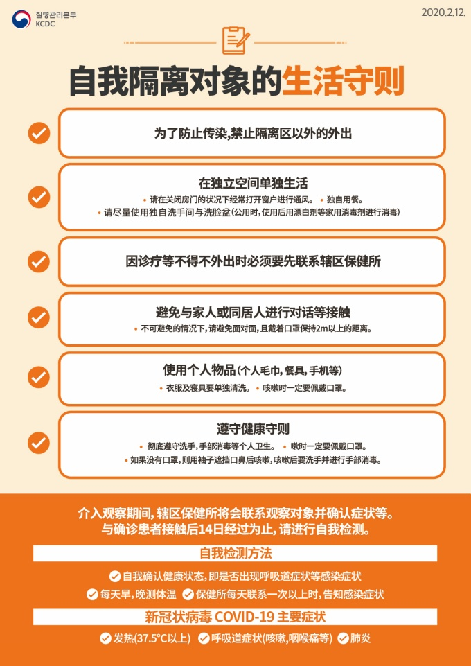Self-quarantine guidelines(chineses)